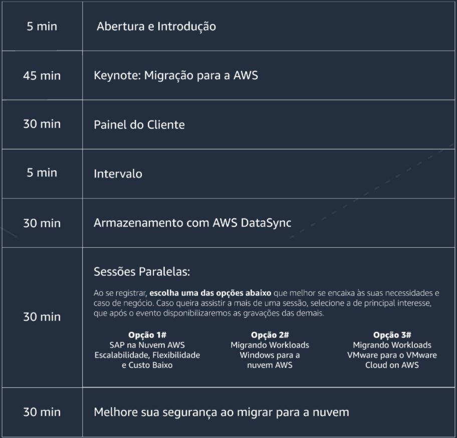 AWS Migration Day Agenda